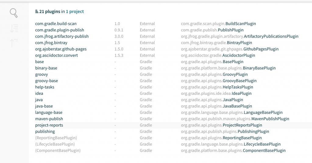 plugins-details