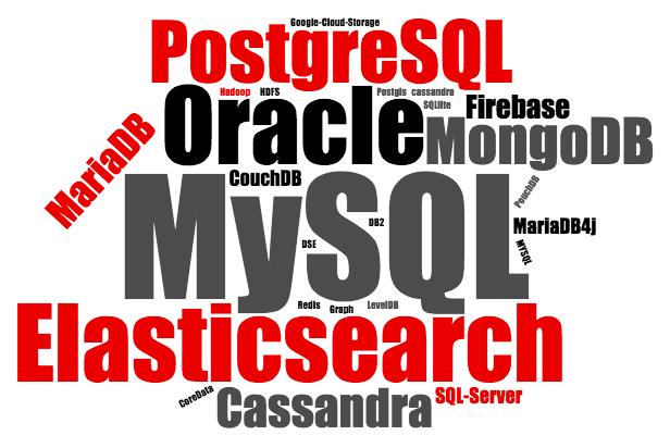 Cassandra, CoreData, CouchDB, DB2, DSE Graph, Elasticsearch, Firebase, Google-Cloud-Storage, Hadoop HDFS, LevelDB, MYSQL, MariaDB, MariaDB4j, MongoDB, MySQL, Oracle, Postgis, PostgreSQL, PouchDB, Redis, SQL-Server, SQLlite,