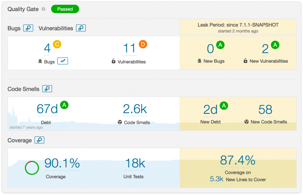 SonarQube Dashboard